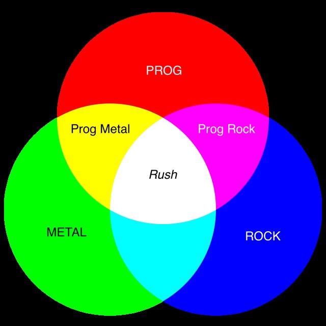 prog-rock-metal